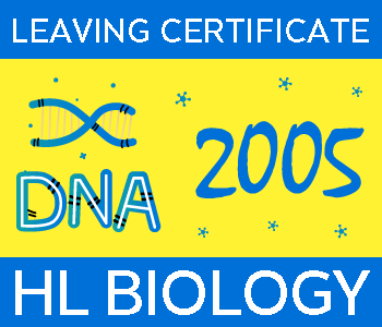 2005 Exam Paper Solution | Leaving Certificate | Higher Level | Biology course image